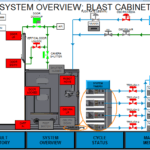 shot-blast-cabinet-overview