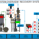 shot-blast-recovery-overview
